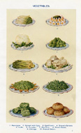 Cooking Print - Vegetables (No. 60792301)